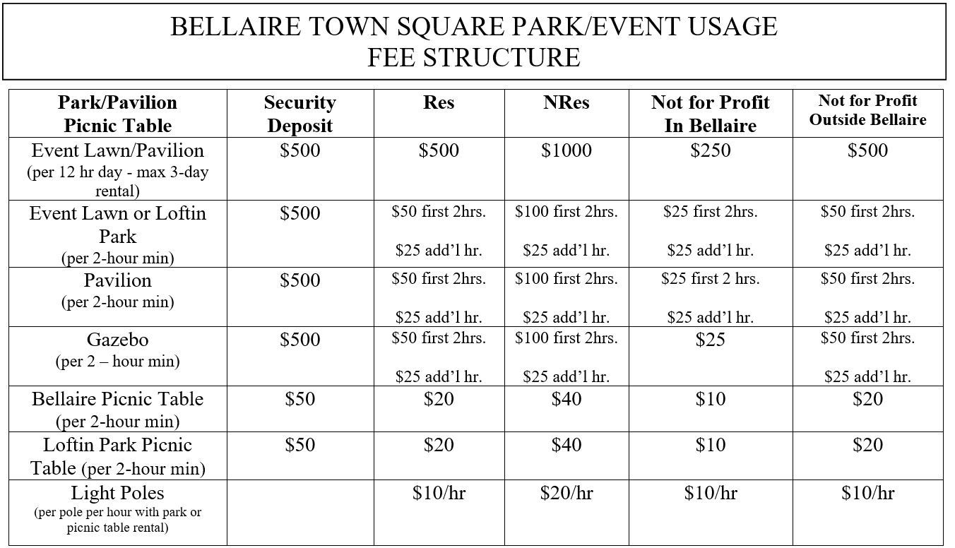 BELLAIRE TOWN SQUARE PARK/EVENT USAGE FEE STRUCTURE